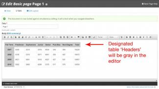 Designated table 'headers' will be gray in the editor.