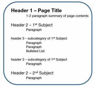An example of properly used headings