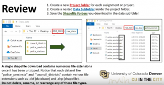 Powerpoint slide showing data management component of shapefiles within a window explorer