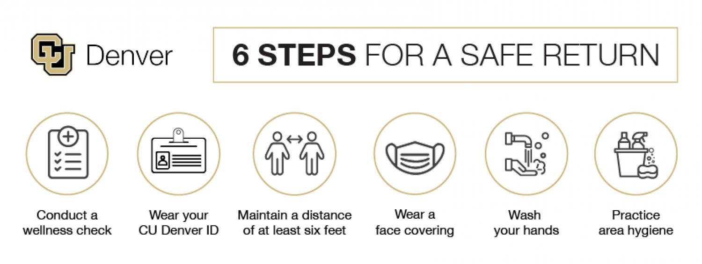 6 Steps for a Safe Return Image