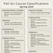 Spring 2019 Course Classifications