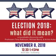 Election 2018: What Did It Mean? - A roundtable discussion with Professors Tony Robinson, Michael Berry, and Krista Kafer.